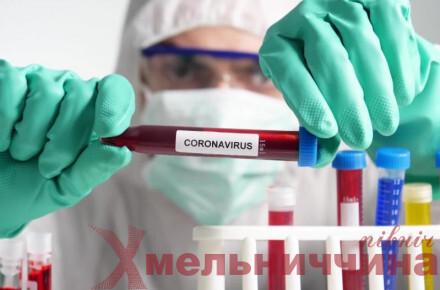 коронавірусна інфекція