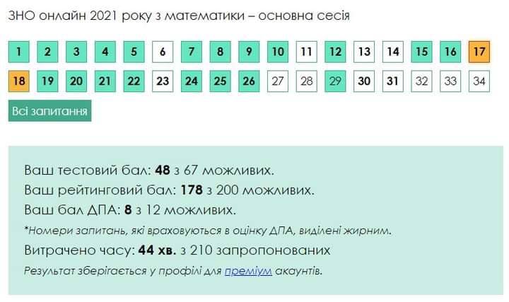 zno-2