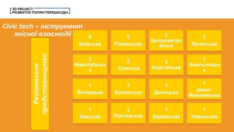 yzobrazhenye_viber_2021-07-22_17-52-26-241