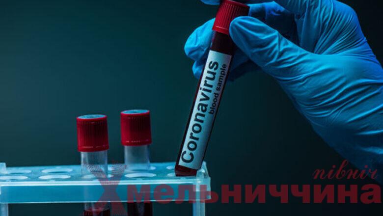 Шепетівський ПМСД: статистика COVID-19 за минулий тиждень